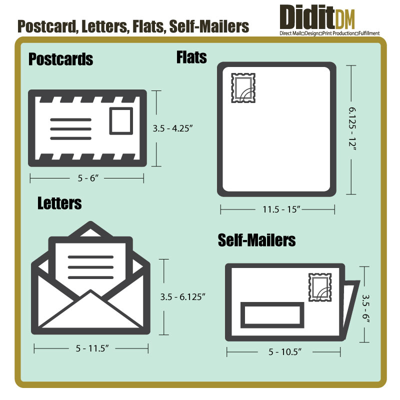 Direct-Mail-sizing-template