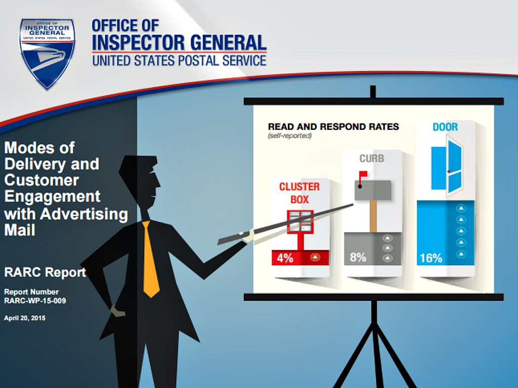 USPS Study: Advertising Mailings Delivered to Door Are Rejected Less By Recipients