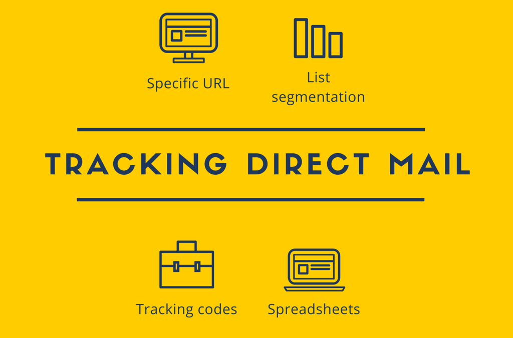 Tracking Direct Mail