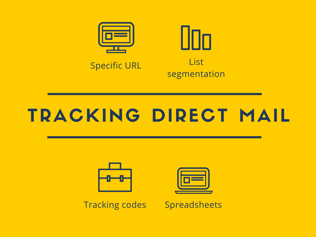 Tracking direct mail campaign results